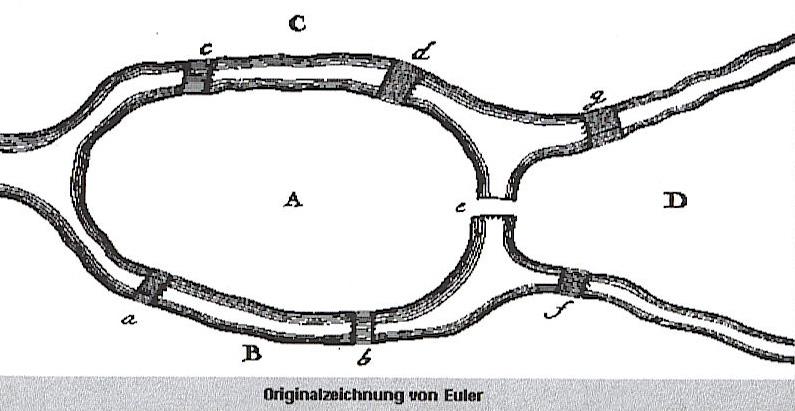 Originalzeichnung von Euler